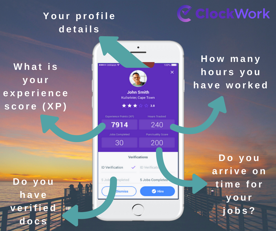 Why you'll get the best worker – ClockWork's XP points explained