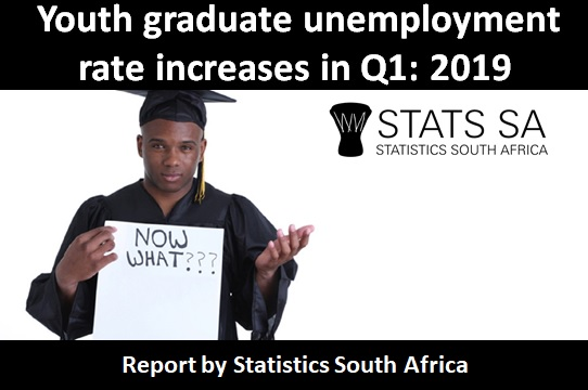 A Summary of South Africa's Unemployment Figure Q1 2019 – Where do we turn now?